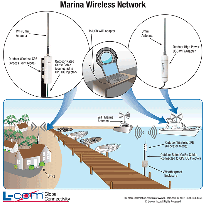 marina wifi network diagram wifi marina wireless marina l marina wireless network diagram