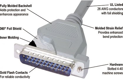 Serial Cable | RS232 Cable | Data Cable | D-sub Cable | L-com.com