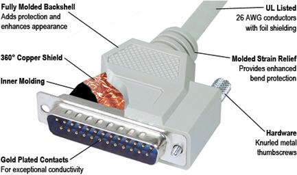 Panel Mount D Sub Cable Assemblies L Com Com