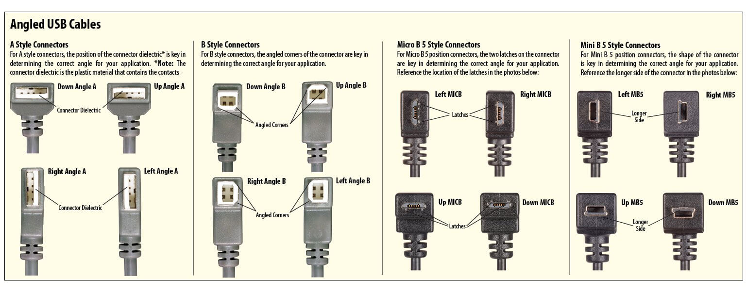 d_angled USB cables right angle usb cable angled usb cable l com usb plug wiring diagram at webbmarketing.co
