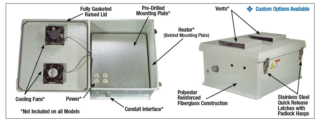 NEMA Enclosure Detail