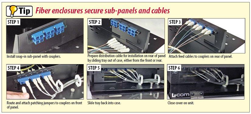 Fiber Enclosures And Splice Trays