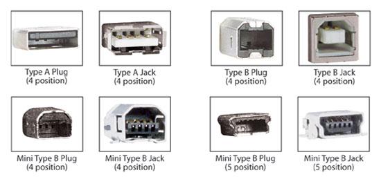 USB Connectors Image