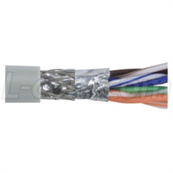 Double Shielded: Foil plus Braid - SF/UTP LSZH - 24 AWG Solid Conductor - LSZH Jacket - Category 5E